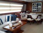 Motoryacht Charter