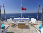 Yacht Charter Brokerage, Yacht Charter Brokerage